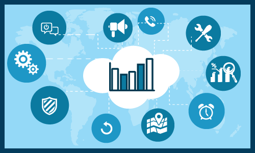 Cloud Migration Industry Market Professional Survey 2020 by Manufacturers, Share, Growth, Trends, Types and Applications, Forecast to 2027