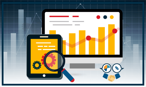 Asset Maintenance Management Software  Market Share, By Product Analysis, Application, End-Use, Regional Outlook, Competitive Strategies & Forecast up to 2025