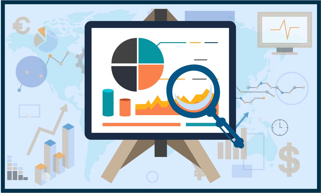 User Experience (UX) Research Software Market Outlook, Recent Trends and Growth Forecast 2020-2025