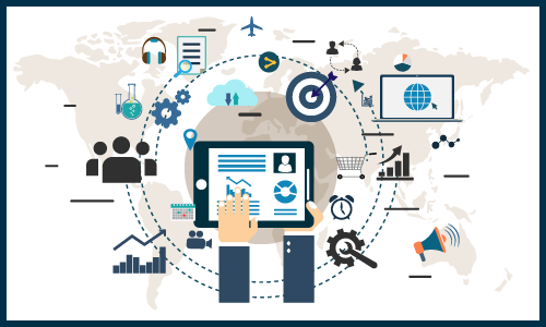 Managed Container Services  Market Analysis Report by Product Type, Industry Application and Future Technology 2025